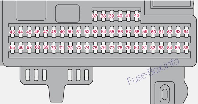 Fuse Box Diagram > Volvo S40 (2004-2012