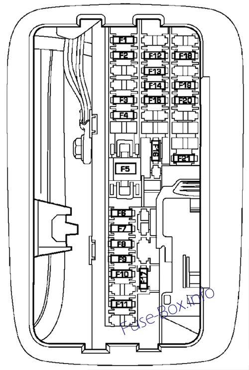 2005 Dodge Durango Interior Fuse Box Diagram