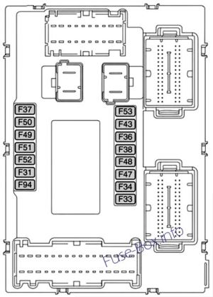 Fuse Box Diagram > Fiat 500X (20142019)