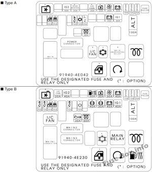 Fuse Box Diagram > KIA K2500  Bongo (20052018)