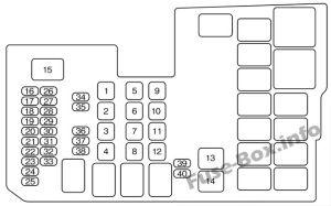 Fuse Box Diagram > Mazda 5 (20062010)
