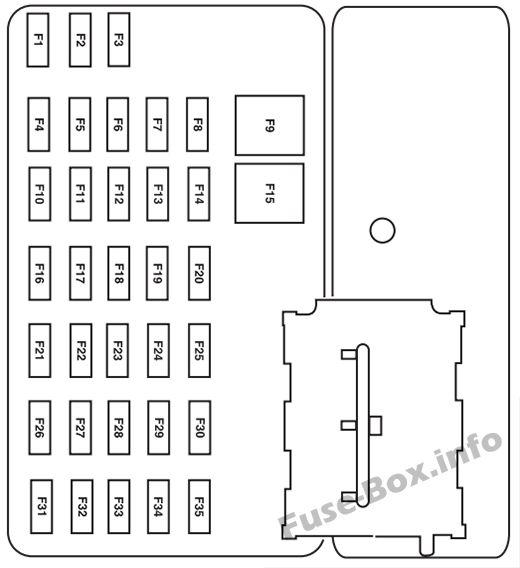 2002 mazda tribute fuse box diagram  description wiring