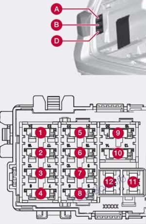 Fuse Box Diagram > Volvo V70XC70 (20082010)