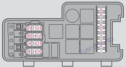 Fuse Box Diagrams > Volvo XC90 (2008-2014