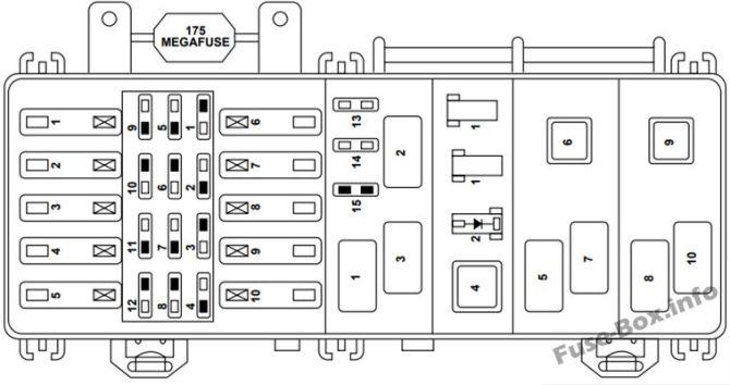 98 ford explorer fuse diagram  active wiring diagram mean