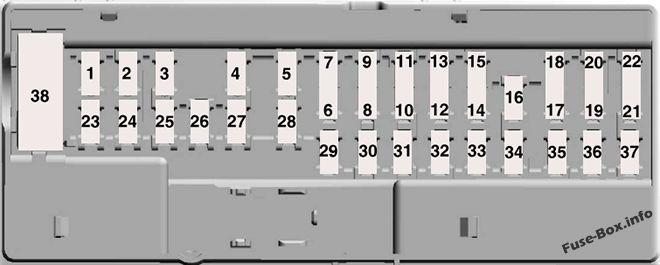 Fuse Box Diagram > Ford F-250/F-350/F-450/F-550 (2017-2019