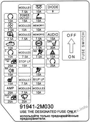 2009 Hyundai Genesis Fuse Box Diagram • Wiring Diagram For Free