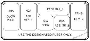 Fuse Box Diagram > Hyundai Matrix (20022008)