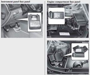 Fuse Box Diagram > Hyundai Veracruz  ix55 (20072012)
