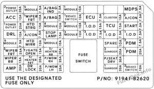 Fuse Box Diagram > KIA Soul (PS; 20142019)