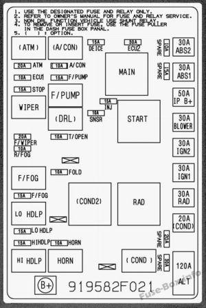 Fuse Box Diagram > KIA Spectra (20052009)