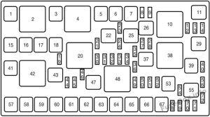 Fuse Box Diagram > Lincoln MKX (20072010)