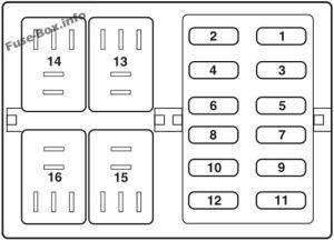 Fuse Box Diagram > Ford Flex (20092012)