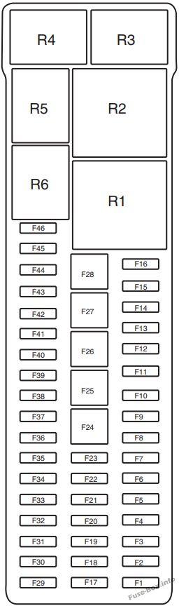 Fuse Box Diagram > Ford Focus (20122014)