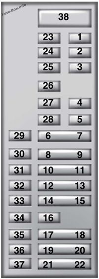 Fuse Box Diagram > Ford Fusion (20132016)