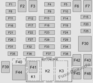 Fuse Box Diagram > GMC Canyon (20152019)