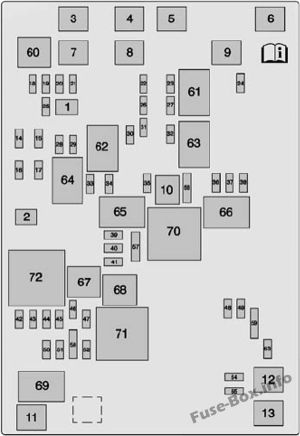 Fuse Box Diagram > GMC Sierra (mk4; 20142018)