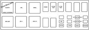 Fuse Box Diagram > GMC Topkick (20032010)