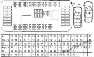 Fuse Box Diagram > BMW 1Series (F20F21; 20122017)