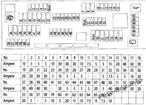 Fuse Box Diagram > BMW 5Series (F10F11F07F18; 20112017)