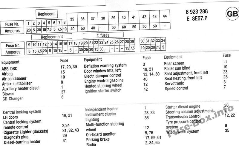 2002 Fuse 530i Diagram Bmw