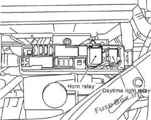 Fuse Box Diagram > Nissan Note (E11; 20042013)