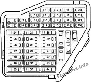 Fuse Box Diagram > Volkswagen Golf IV  Bora (mk4;19972004)