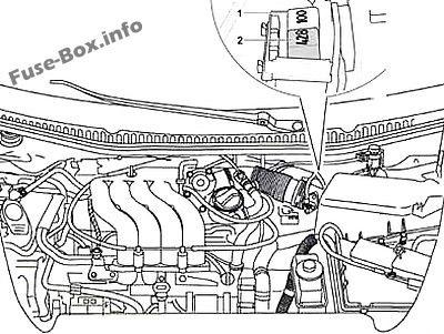 fuse box diagram volkswagen new beetle 19982011