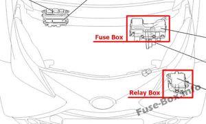 Fuse Box Diagram > Toyota Aygo (AB40; 20142019)