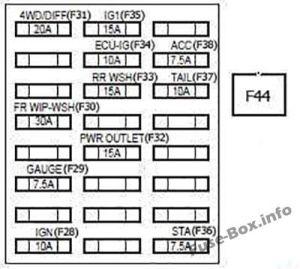 Fuse Box Diagram > Toyota FJ Cruiser (20062017)