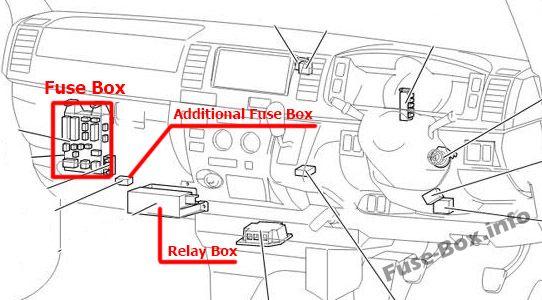 fuse box diagram toyota hiace h200 20052013