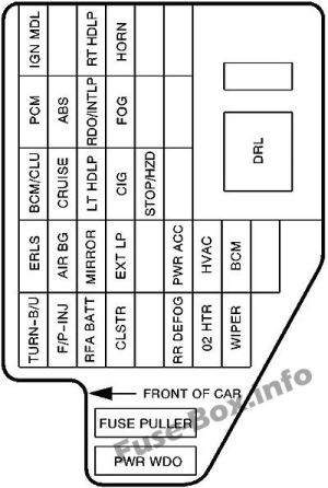 Fuse Box Diagram > Chevrolet Cavalier (19952005)