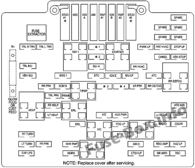 2001 chevrolet silverado fuse diagram  center wiring