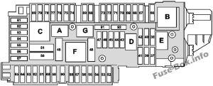 Fuse Box Diagram > MercedesBenz EClass (W212; 20102016)