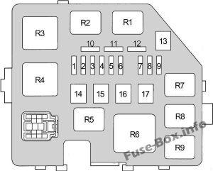 Fuse Box Diagram > Toyota YarisEchoVitz (XP10; 19992005)