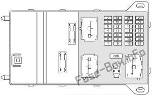 Fuse Box Diagram > Lincoln Zephyr (2006)