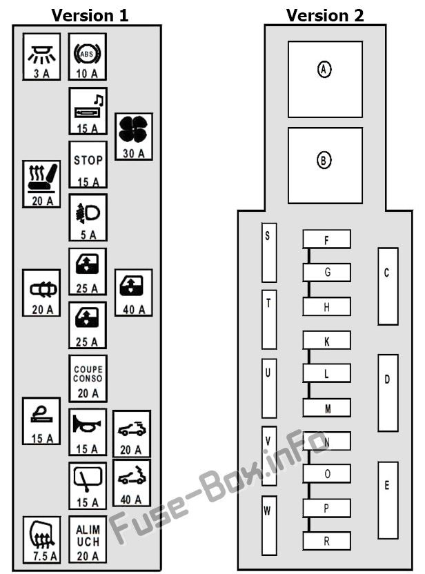 renault megane fuse box 2003  description wiring diagrams