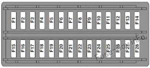 Fuse Box Diagram > Land Rover Freelander 2  LR2 (20062014)