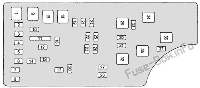 Fuse Box Diagram > Jeep Compass (MK49; 2007–2010