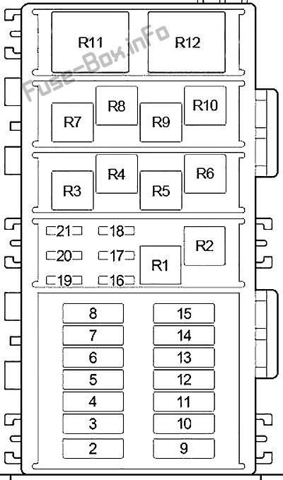 fuse box diagram jeep grand cherokee zj 19961998