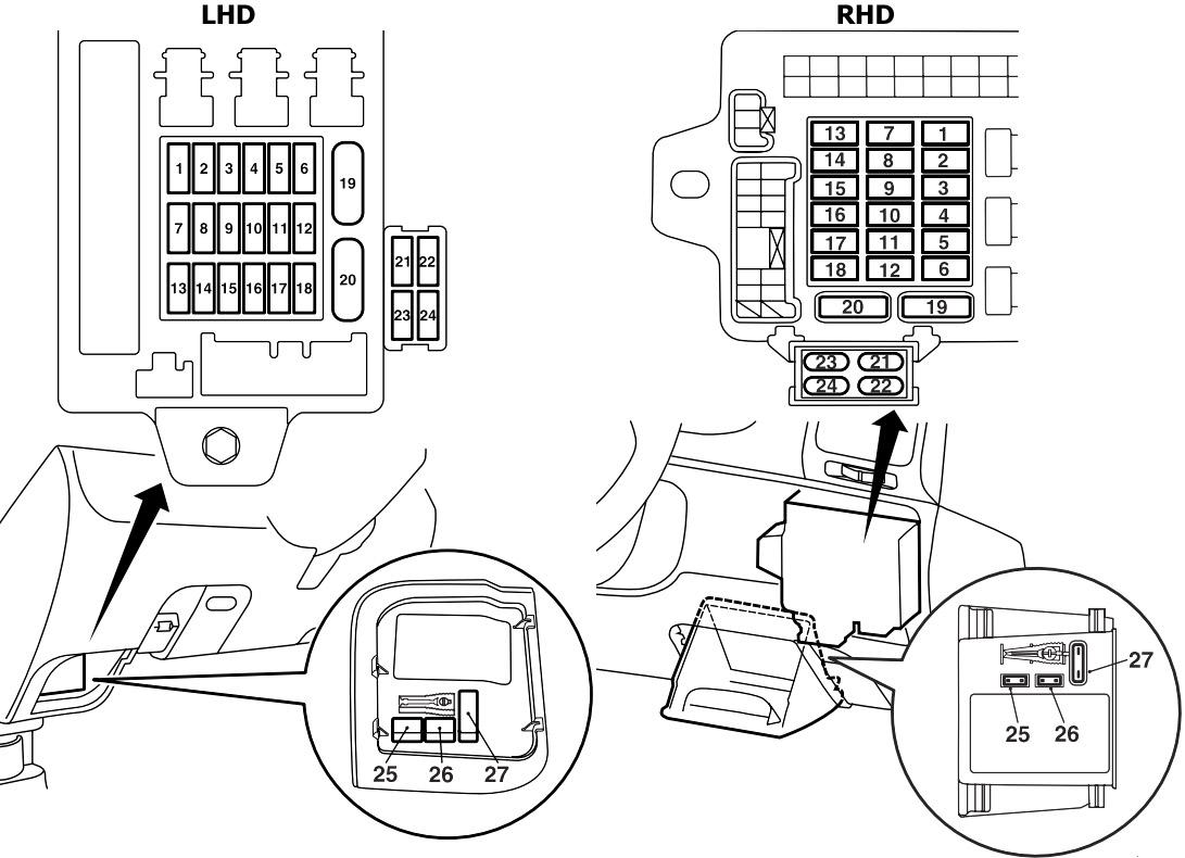 Mitsubishi Grandis Fuse Diagram Fusecheck