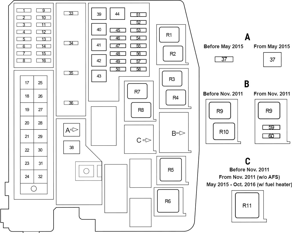 Toyota Avensis T270 Fuse Diagram Fusecheck