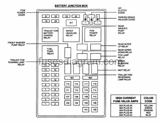 98 ford expedition interior fuse box diagram