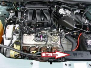 Fuses and relays box diagram Ford Taurus 20002007
