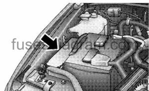 Fuses and relays box diagramJeep Grand Cherokee 19992004