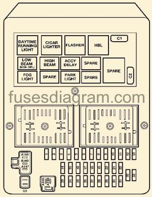 Fuses and relays box diagramJeep Grand Cherokee 19992004