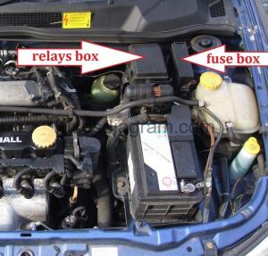 Fuse and relay box diagram OpelVauxhall Astra G