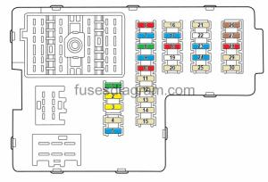 Fuses and relays box diagram Mercury Mountaineer 20022005