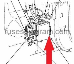 Fuses and relays box diagram Mercury Mountaineer 20022005