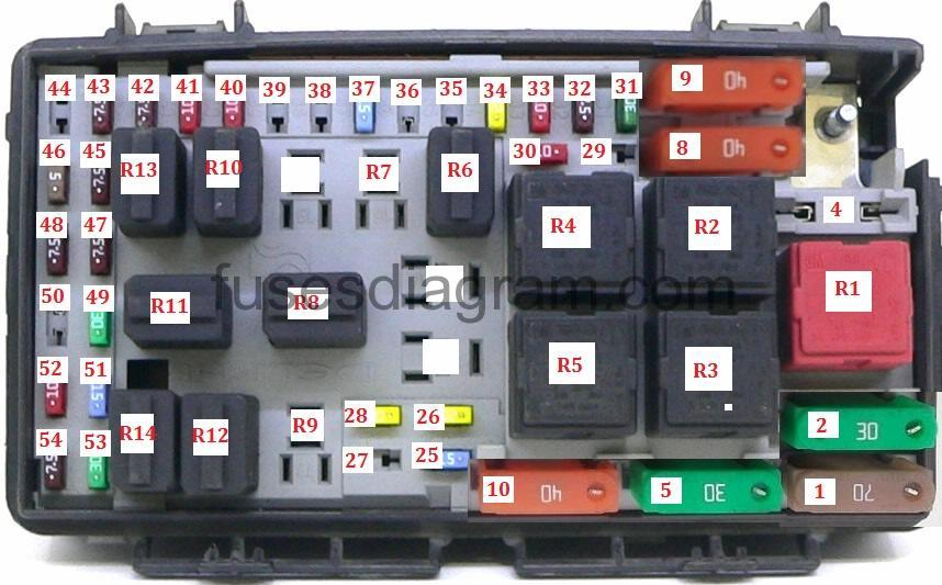 Corsa C Fuse Box Reverse Light : Corsa d interior light fuse psoriasisguru